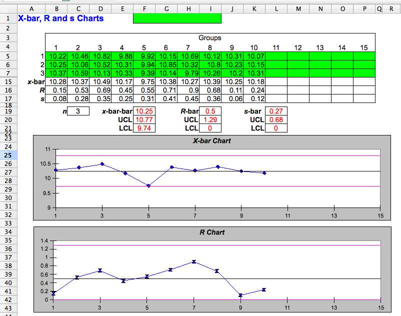Spc Charts In Excel Template Image Collections Template Design